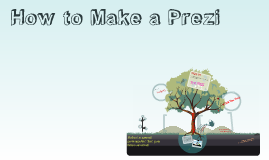 Copy of Professional Development~ Prezi