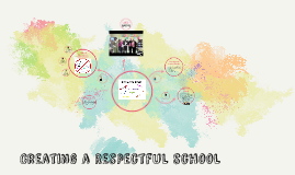 Creating a Respectful School