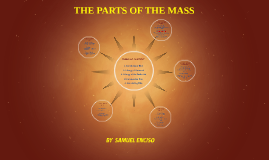 Copy of THE FIVE PARTS OF THE MASS