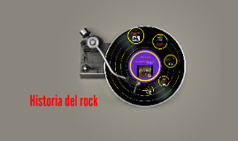 Copy of Historía del rock
