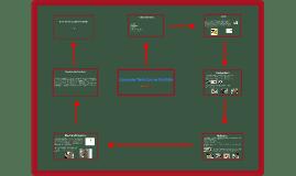 Computer Tech Course Portfolio