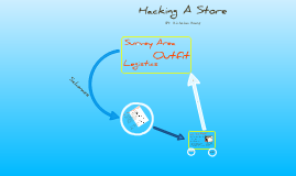 Hacking A Store