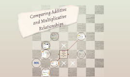 Copy of Comparing Additive and Multiplicative Relationships