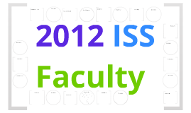 2012 ISS Faculty