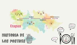 Historia de Los Postres