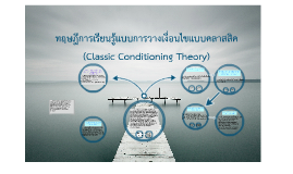 Copy of Copy of Copy of ทฤษฎีการเรียนรู้แบบการวางเงื่อนไขแบบคลาสสิค