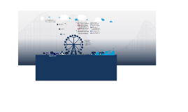 Copy of Copy of A Roller Coaster - Theme Park Prezi
