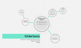 Fish Bowl Exercise