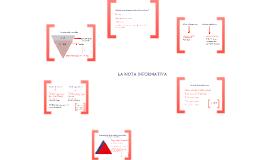 Copy of Edición de publicaciones - Clase 2 - La nota informativa y el lead