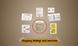 Shopping feelings