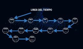 LINEA DEL TIEMPO II DESARROLLO SUSTENTABLE II ANGEL GABRIEL CU QUINTANA