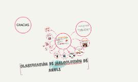 Copy of CLASIFICACIÓN DE MALOCLUSIÓN DE ANGLE