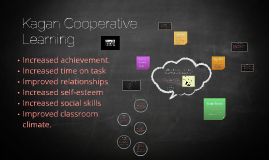 Copy of Kagan Cooperative Learning