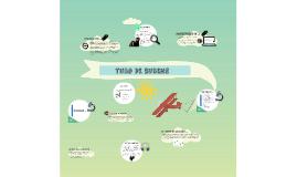 Copy of Aprenda Informática de forma simples!