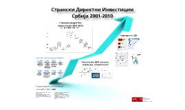 Странски директни инвестиции Србија 2001-2010