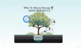Why To Waste Energy?