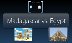 Madagascar vs Egypt