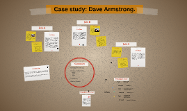 Case study: Dave Armstrong.