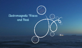 Electromagnetic Waves and Heat