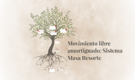 Movimiento libre amortiguado: Sistema Masa Resorte