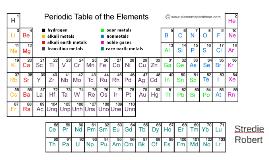 Wolfram - Tungsten