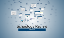 Copy of Schoology Review