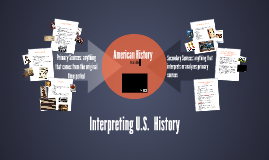 Copy of Interpreting History: Primary vs. Secondary Sources