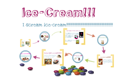 Ice-Cream!!!!!!!!!!!