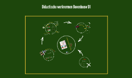 Didactische werkvormen Bovenbouw d1