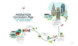 MIGRATION Curriculum Map