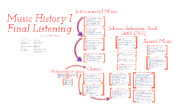 Music History Listening Final
