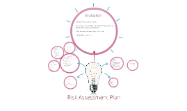 Copy of 3730 Risk Assessment Kitigan Zibi