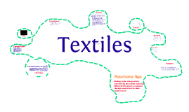 Textile Science Article Evaluation
