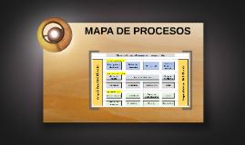 Copy of MAPA DE PROCESOS