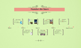 Number the Stars: A Fourth Grade Unit