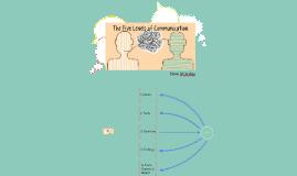 5 Levels of Communication