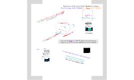 PREZI - un outil Web 2.0