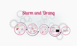 Copy of Sturm und Drang