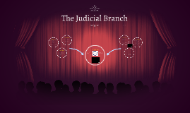 Overview of the Judicial Branch