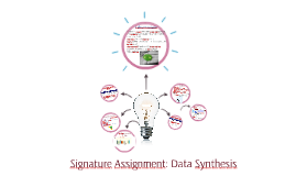Signature Assignment: Data Syn