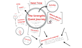 Copy of Copy of Strengths Quest Intro