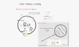 Copy of 21st Century Learning