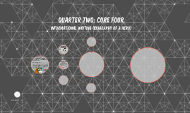 Quarter Two: Core Four