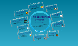 Copy of The IB learner profile