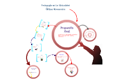 Copy of Propuesta Final