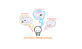 T531 Graphic Representation of School Reform and Multicultural Education