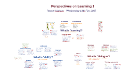 Perspectives on Learning 1