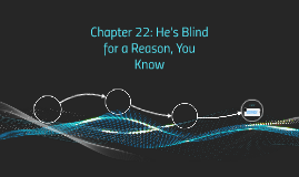 Chapter 22: He's Blind for a Reason, You Know