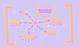 Copy of Plan de negocios en el comercio electrónico