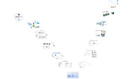 nanoCAD СПДС. Импортозамещение. Автоматизация получения проектной документации